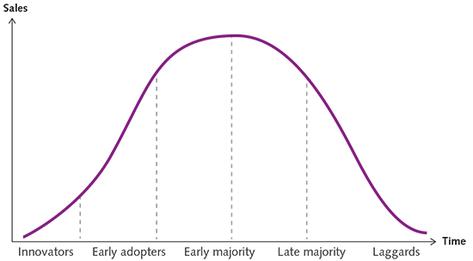 Figur 1.4