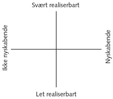 Figur 1.11